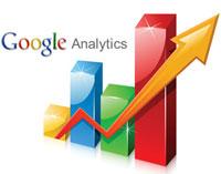 Как настроить Google Analytics – видео урок