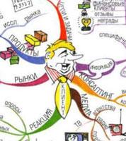 Как создать ментальную карту – видео урок