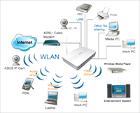 Оборудование для построения сетей WiFi