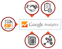 Импорт данных в Google Analytics
